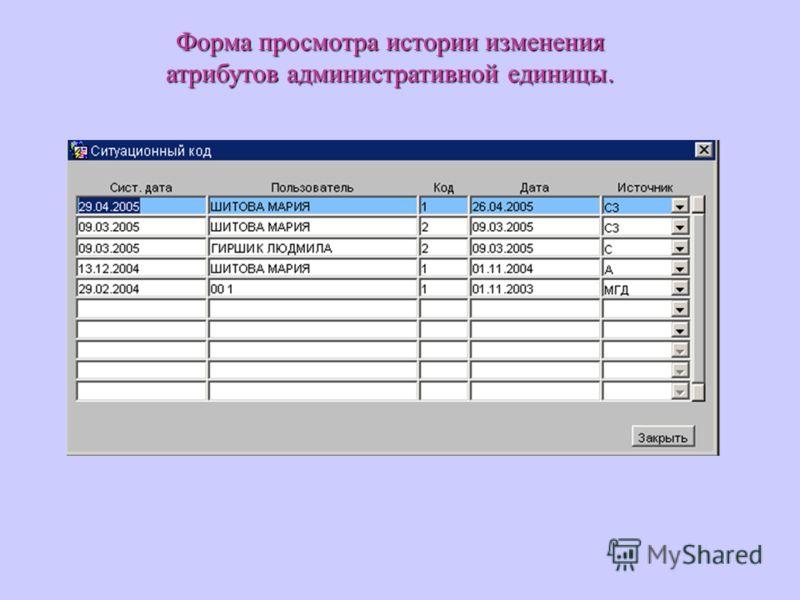 Форма просмотра истории изменения атрибутов административной единицы.
