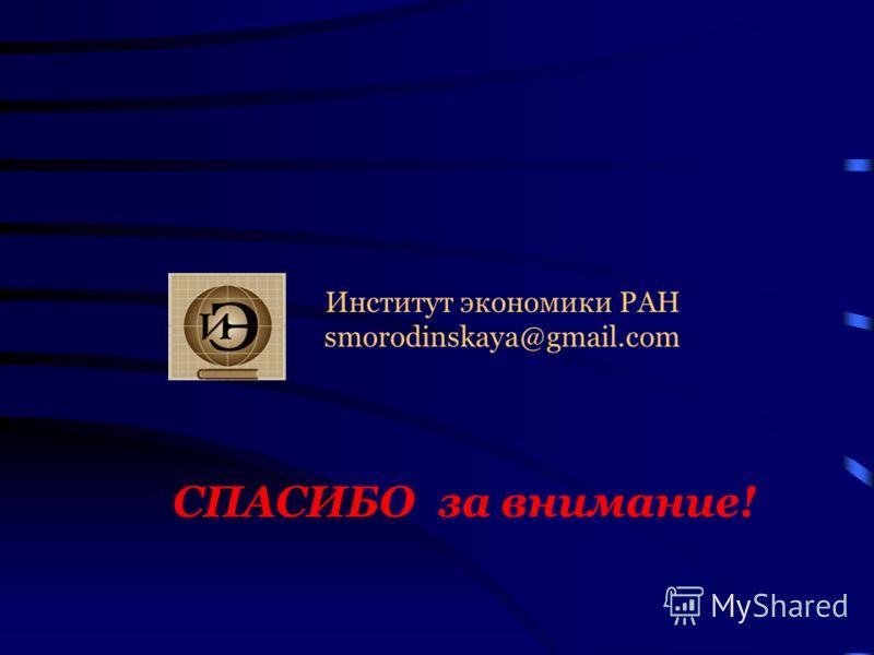 СПАСИБО за внимание! Институт экономики РАН smorodinskaya@gmail.com