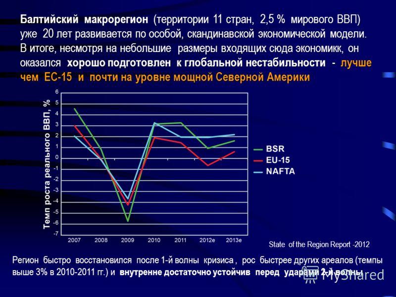 Балтийский макрорегион (территории 11 стран, 2,5 % мирового ВВП) уже 20 лет развивается по особой, скандинавской экономической модели. В итоге, несмотря на небольшие размеры входящих сюда экономикк, он оказался хорошо подготовлен к глобальной нестаби