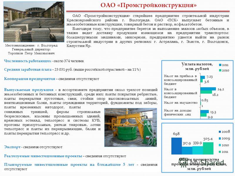 Кооперация предприятия – сведения отсутствуют Объем производства промышленной продукции, млн. рублей Численность работающих - около 374 человек Средняя заработная плата – 23 031 руб. (выше российской отраслевой – на 11%) Экспорт - сведения отсутствую