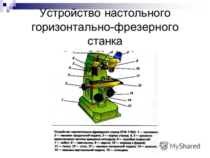 Устройство настольного горизонтально-фрезерного станка