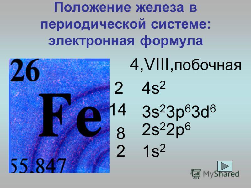 Положение железа в периодической системе: электронная формула 8 21s21s2 24s 2 2s 2 2p 6 14 3s 2 3p 6 3d 6 4,VIII, побочная