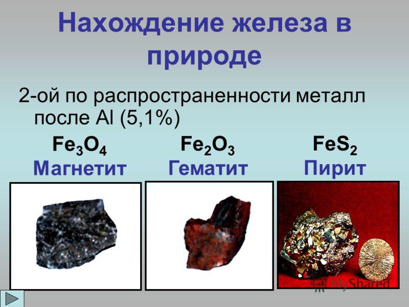 2-ой по распространенности металл после Al (5,1%) Нахождение железа в природе Fe 3 O 4 Магнетит Fe 2 O 3 Гематит FeS 2 Пирит