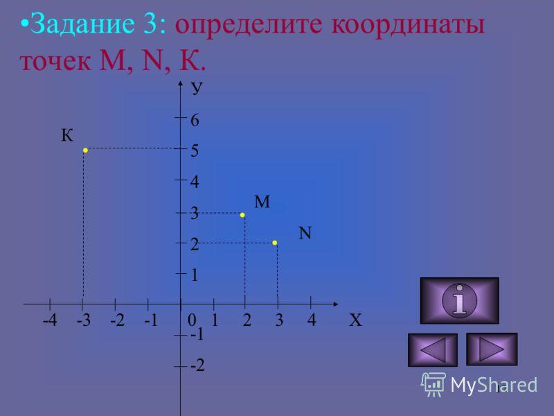 16 Координаты точки на плоскости - это пара чисел, из которых одно число является первым и указывается первым, а другое, - соответственно, вторым.Такая пара называется упорядоченной. Причем первое число называется абсциссой точки, а второе - ординато