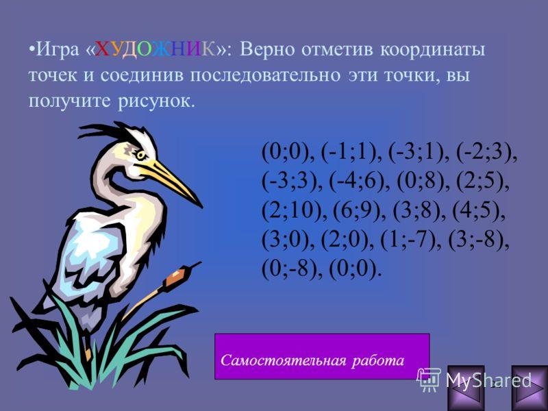 21 ВОПРОСЫ ДЛЯ САМОПРОВЕРКИ Что нужно для задания прямоугольной системы координат? Как называется вертикальная числовая ось? Как называется горизонтальная числовая ось ? Как называется точка пересечения осей в прямоугольной системе координат? Как наз