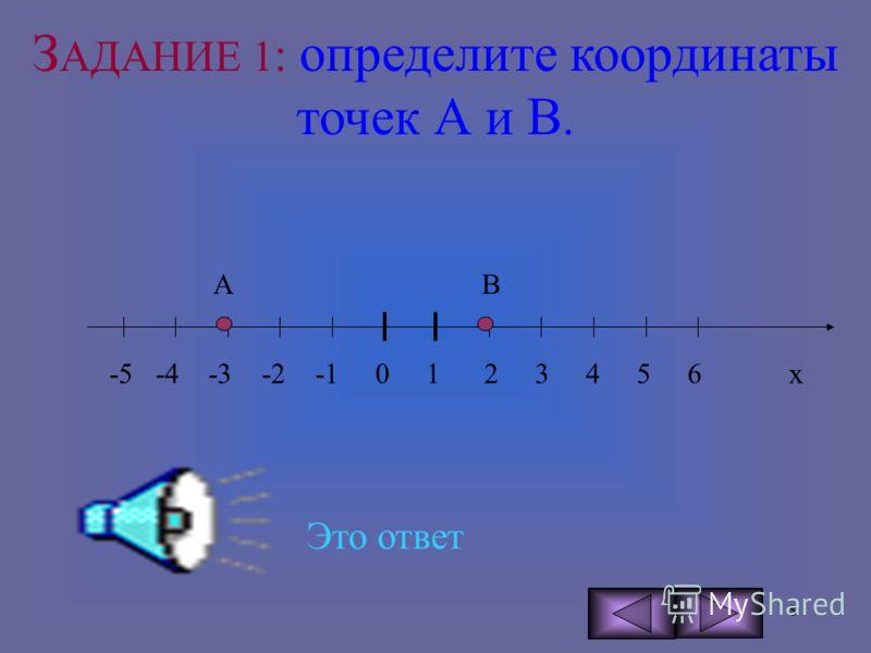 7 Координатой точки называется число, которое показывает на сколько единичных отрезков точка удалена вправо или влево от начала отсчета.