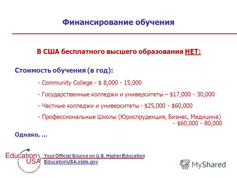 Your Official Source on U.S. Higher Education Финансирование обучения В США бесплатного высшего образования НЕТ: Стоимость обучения (в год): - Community College - $ 8,000 - 15,000 - Государственные колледжи и университеты – $17,000 - 30,000 - Частные