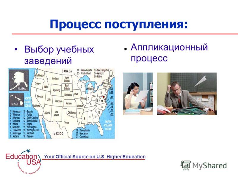 Your Official Source on U.S. Higher Education Процесс поступления: Выбор учебных заведений Аппликационный процесс