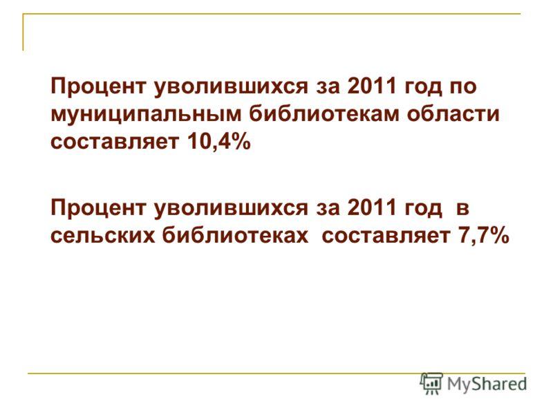 Процент уволившихся за 2011 год по муниципальным библиотекам области составляет 10,4% Процент уволившихся за 2011 год в сельских библиотеках составляет 7,7%