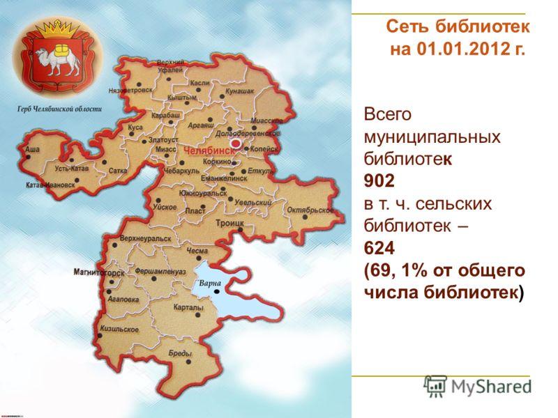 Всего муниципальных библиотек 902 в т. ч. сельских библиотек – 624 (69, 1% от общего числа библиотек) Сеть библиотек на 01.01.2012 г.