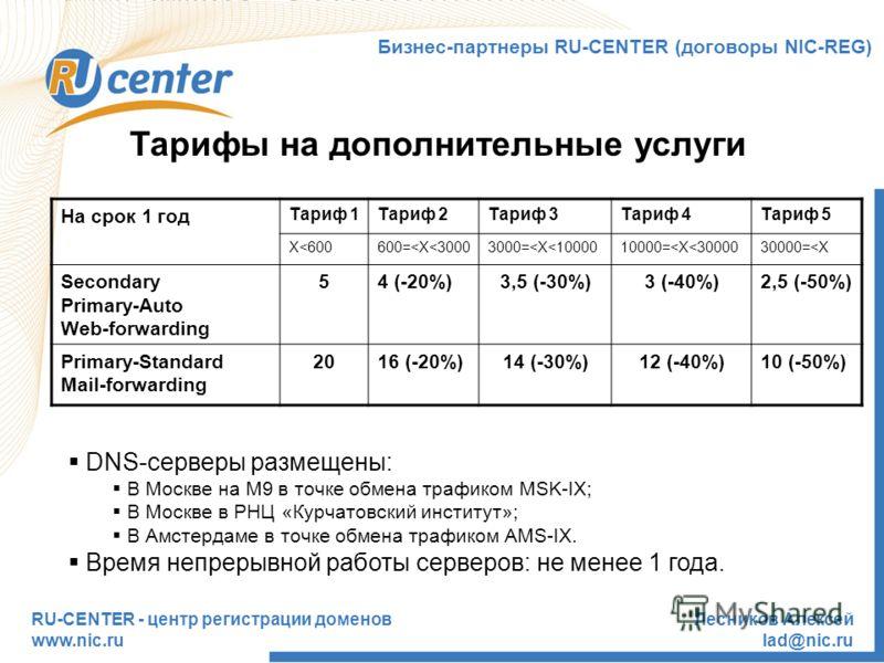 RU-CENTER - центр регистрации доменов www.nic.ru Лесников Алексей lad@nic.ru Тарифы на дополнительные услуги Бизнес-партнеры RU-CENTER (договоры NIC-REG) На срок 1 год Тариф 1Тариф 2Тариф 3Тариф 4Тариф 5 Х