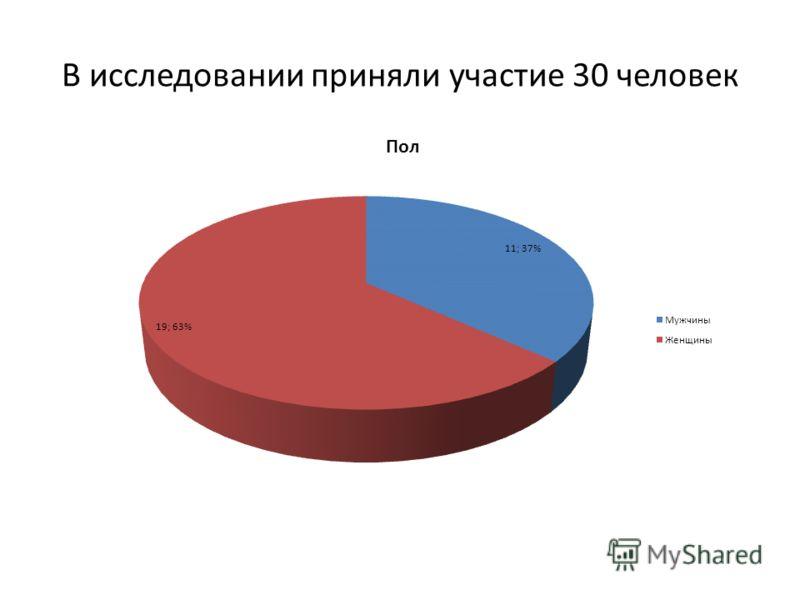 В исследовании приняли участие 30 человек