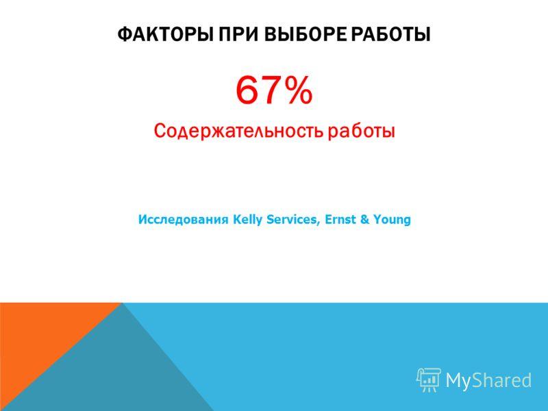 ФАКТОРЫ ПРИ ВЫБОРЕ РАБОТЫ 67% Содержательность работы Исследования Kelly Services, Ernst & Young