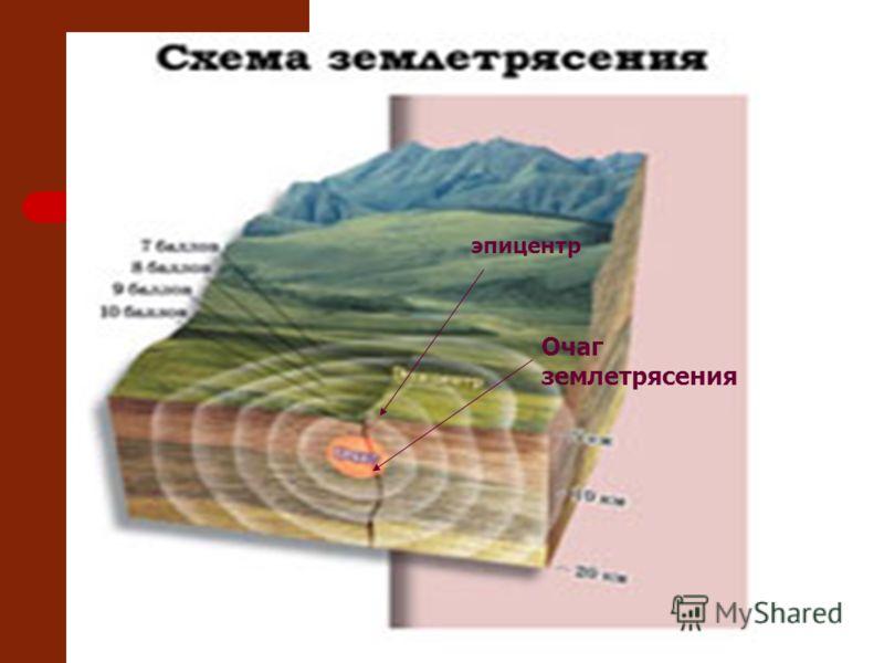 Очаг землетрясения эпицентр