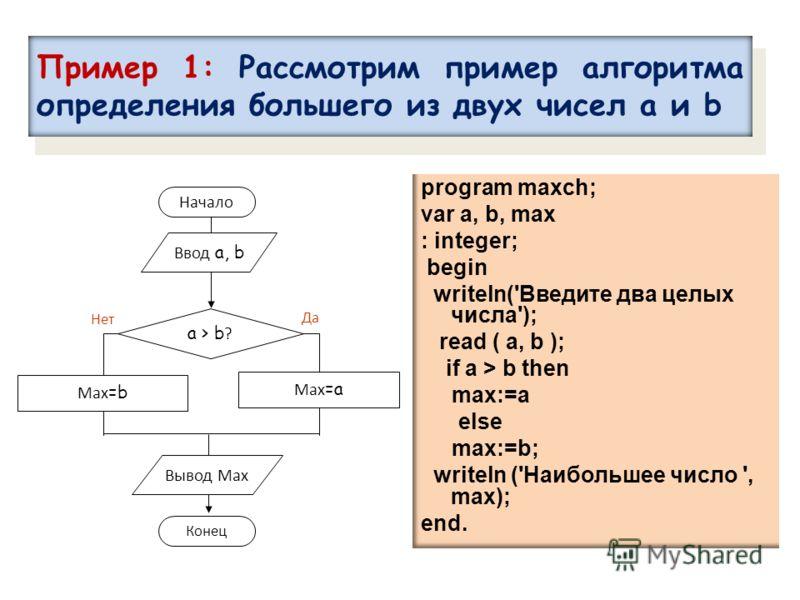 Пример 1: Рассмотрим пример алгоритма определения большего из двух чисел a и b a > b ? Max =b Max =a Да Нет Начало Конец Ввод a, b Вывод Max program maxch; var a, b, max : integer; begin writeln('Введите два целых числа'); read ( a, b ); if a > b the