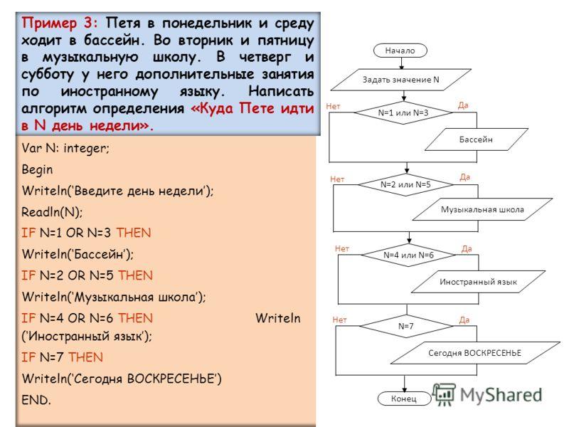 Var N: integer; Begin Writeln(Введите день недели); Readln(N); IF N=1 OR N=3 THEN Writeln(Бассейн); IF N=2 OR N=5 THEN Writeln(Музыкальная школа); IF N=4 OR N=6 THEN Writeln (Иностранный язык); IF N=7 THEN Writeln(Сегодня ВОСКРЕСЕНЬЕ) END. Пример 3: