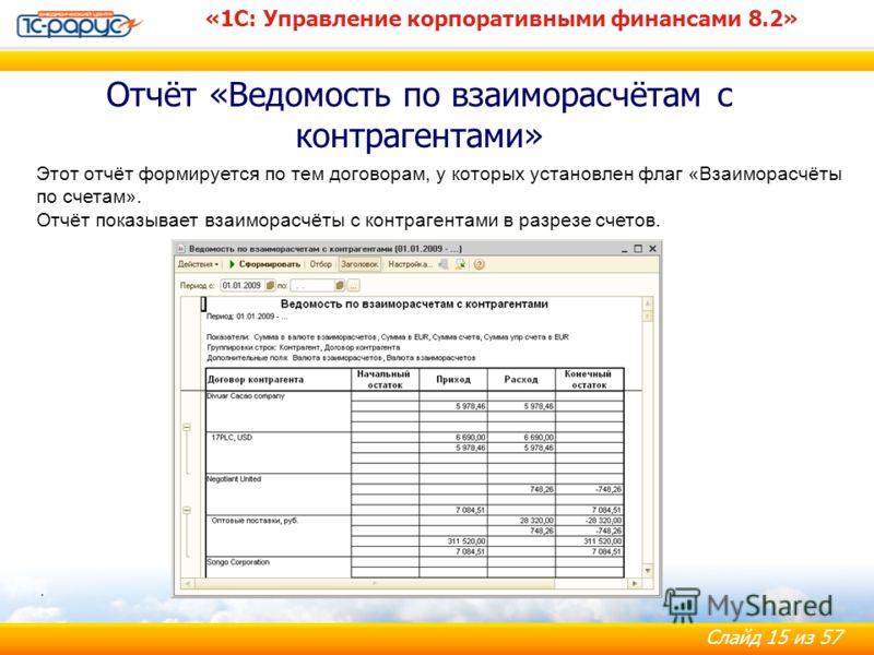 Слайд 15 из 57 Отчёт «Ведомость по взаиморасчётам с контрагентами» «1С: Управление корпоративными финансами 8.2». Этот отчёт формируется по тем договорам, у которых установлен флаг «Взаиморасчёты по счетам». Отчёт показывает взаиморасчёты с контраген