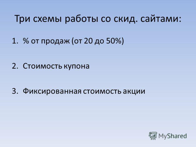 Три схемы работы со скид. сайтами: 1.% от продаж (от 20 до 50%) 2.Стоимость купона 3.Фиксированная стоимость акции