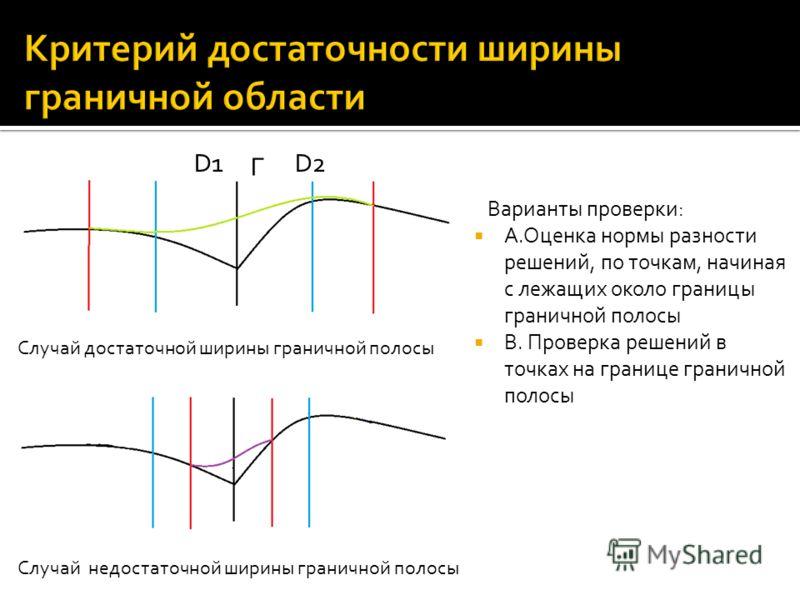 Случай достаточной ширины граничной полосы Случай недостаточной ширины граничной полосы D1D2 Г Варианты проверки: А.Оценка нормы разности решений, по точкам, начиная с лежащих около границы граничной полосы В. Проверка решений в точках на границе гра