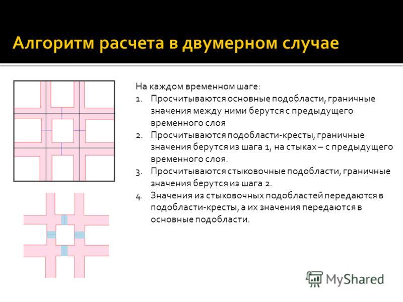 На каждом временном шаге: 1.Просчитываются основные подобласти, граничные значения между ними берутся с предыдущего временного слоя 2.Просчитываются подобласти-кресты, граничные значения берутся из шага 1, на стыках – с предыдущего временного слоя. 3