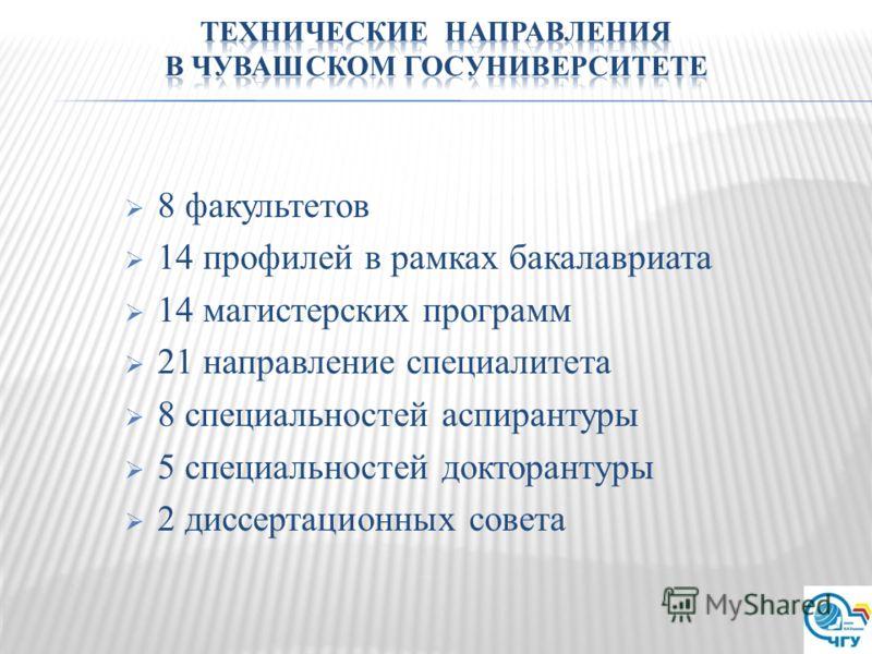 8 факультетов 14 профилей в рамках бакалавриата 14 магистерских программ 21 направление специалитета 8 специальностей аспирантуры 5 специальностей докторантуры 2 диссертационных совета