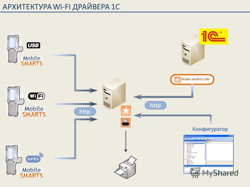 АРХИТЕКТУРА WI-FI ДРАЙВЕРА 1С Mobile SMARTS COM http Конфигуратор