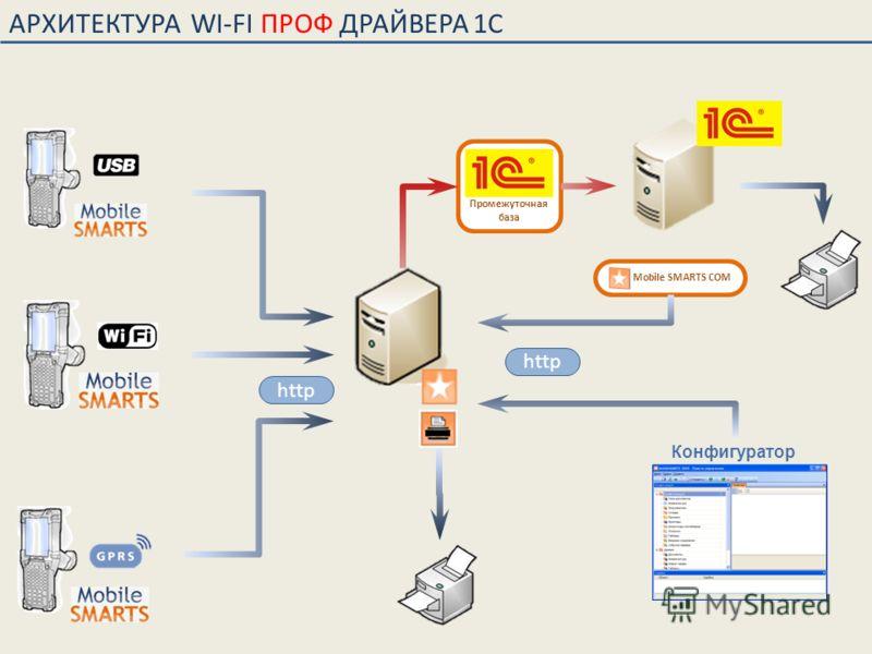 АРХИТЕКТУРА WI-FI ПРОФ ДРАЙВЕРА 1С Mobile SMARTS COM http Конфигуратор Промежуточная база
