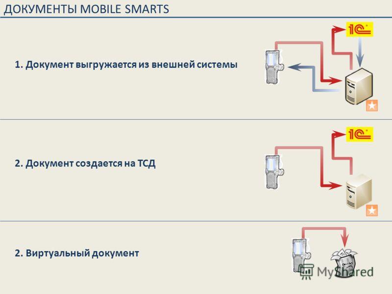 ДОКУМЕНТЫ MOBILE SMARTS 1. Документ выгружается из внешней системы 2. Документ создается на ТСД 2. Виртуальный документ