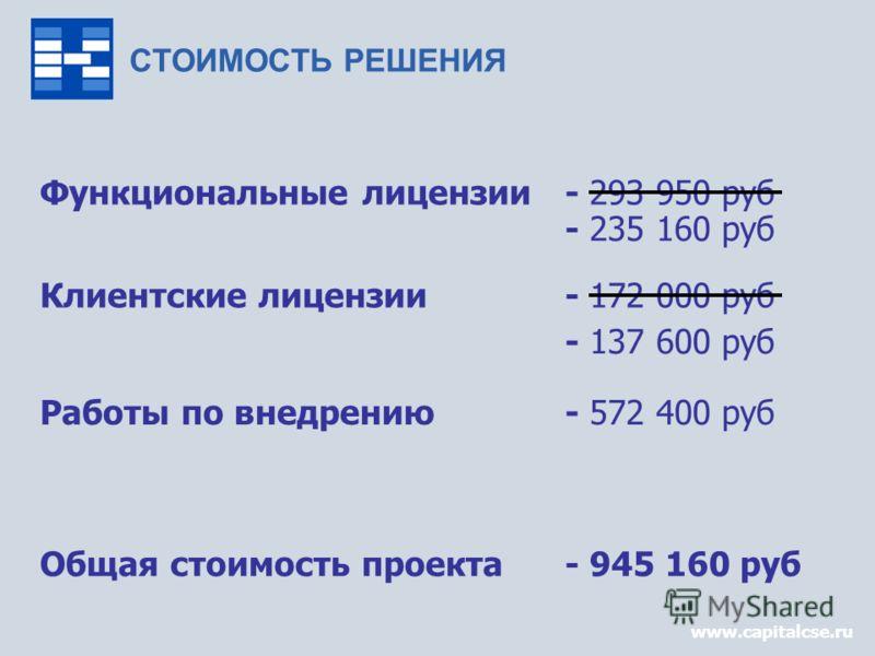 www.capitalcse.ru СТОИМОСТЬ РЕШЕНИЯ Функциональные лицензии- 293 950 руб Клиентские лицензии- 172 000 руб Общая стоимость проекта- 945 160 руб Работы по внедрению- 572 400 руб - 137 600 руб - 235 160 руб