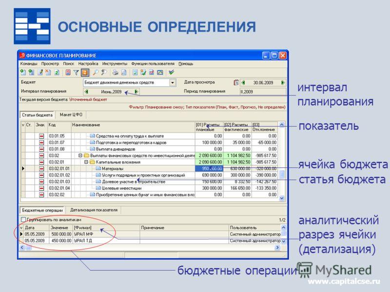 www.capitalcse.ru интервал планирования показатель ячейка бюджета статья бюджета аналитический разрез ячейки (детализация) бюджетные операции ОСНОВНЫЕ ОПРЕДЕЛЕНИЯ
