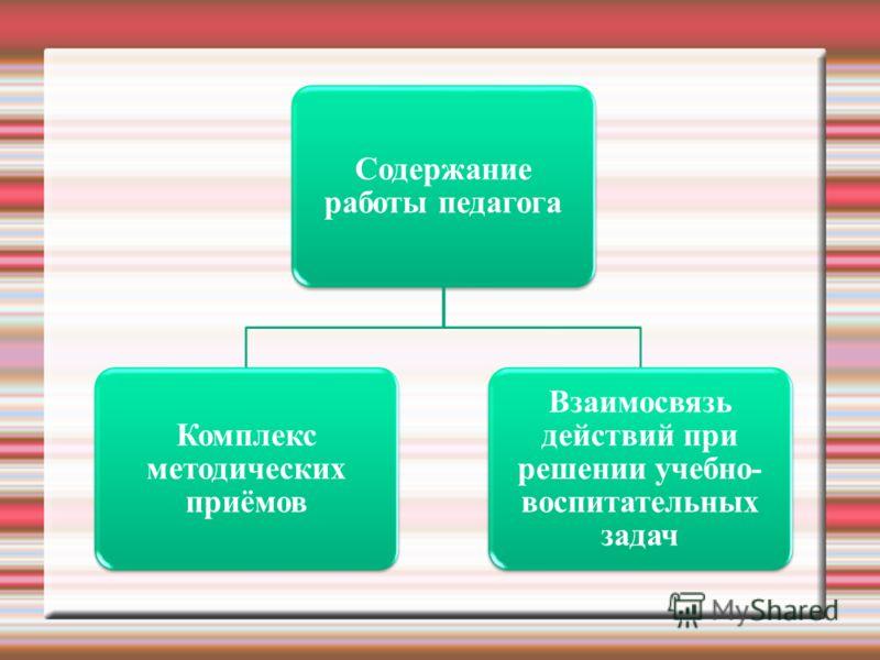 Содержание работы педагога Комплекс методических приёмов Взаимосвязь действий при решении учебно- воспитательных задач