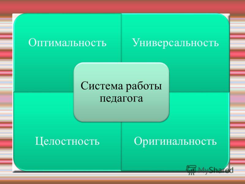 ОптимальностьУниверсальность ЦелостностьОригинальность Система работы педагога