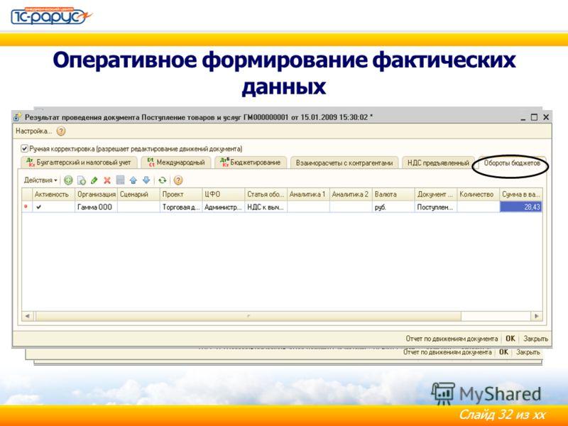Слайд 32 из хх Оперативное формирование фактических данных