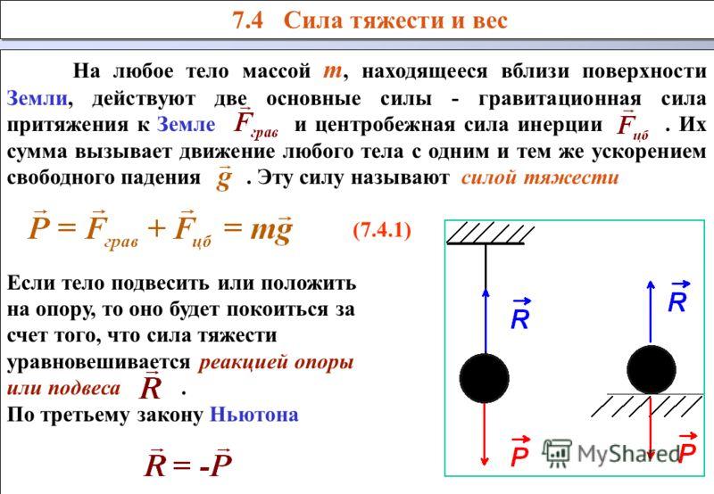 7.4 Сила тяжести и вес На любое тело массой m, находящееся вблизи поверхности Земли, действуют две основные силы - гравитационная сила притяжения к Земле и центробежная сила инерции. Их сумма вызывает движение любого тела с одним и тем же ускорением