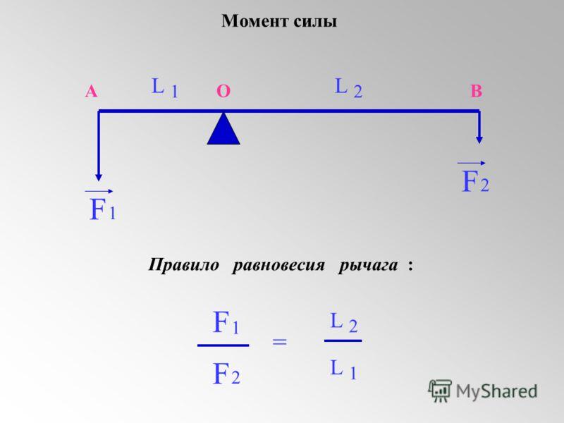АВО L 1 L 2 F 1 F 2 F 1 F 2 = L 1 L 2 Правило равновесия рычага : Момент силы