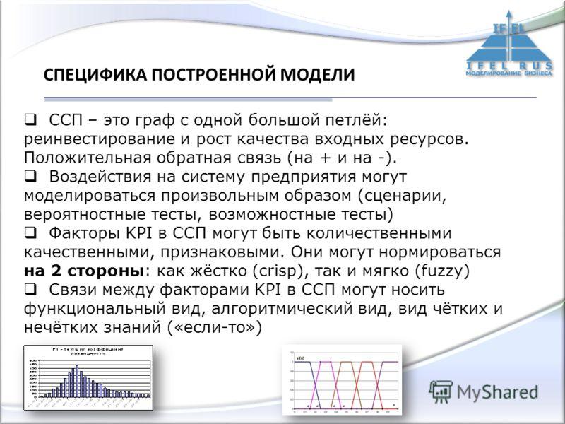 СПЕЦИФИКА ПОСТРОЕННОЙ МОДЕЛИ ССП – это граф с одной большой петлёй: реинвестирование и рост качества входных ресурсов. Положительная обратная связь (на + и на -). Воздействия на систему предприятия могут моделироваться произвольным образом (сценарии,