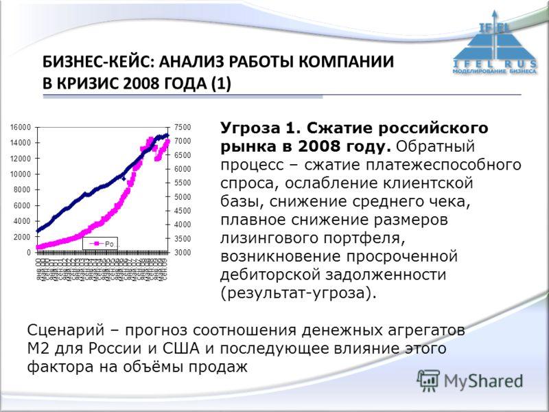 БИЗНЕС-КЕЙС: АНАЛИЗ РАБОТЫ КОМПАНИИ В КРИЗИС 2008 ГОДА (1) Сценарий – прогноз соотношения денежных агрегатов М2 для России и США и последующее влияние этого фактора на объёмы продаж Угроза 1. Сжатие российского рынка в 2008 году. Обратный процесс – с