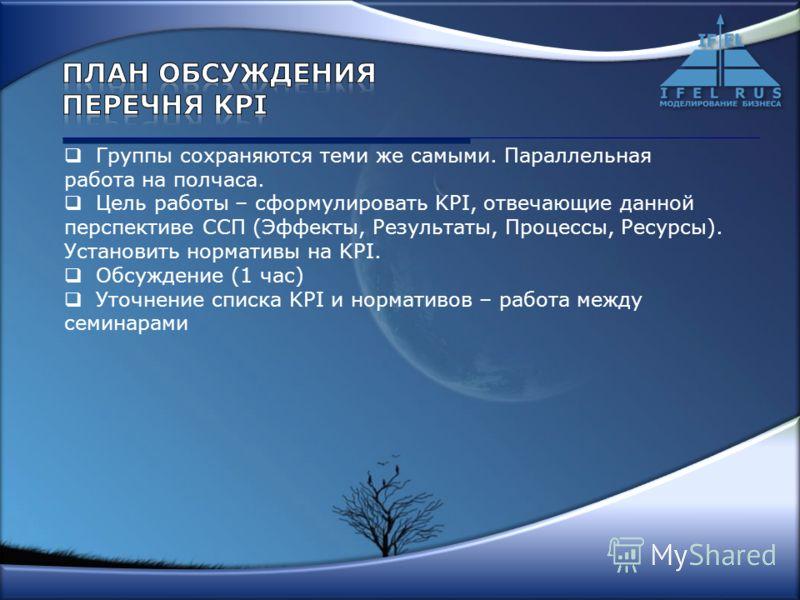 Группы сохраняются теми же самыми. Параллельная работа на полчаса. Цель работы – сформулировать KPI, отвечающие данной перспективе ССП (Эффекты, Результаты, Процессы, Ресурсы). Установить нормативы на KPI. Обсуждение (1 час) Уточнение списка KPI и но