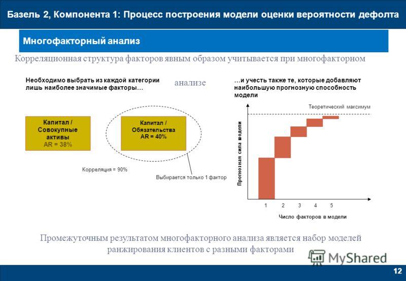 12 Базель 2, Компонента 1: Процесс построения модели оценки вероятности дефолта Многофакторный анализ Прогнозная сила модели Капитал / Совокупные активы AR = 38% Капитал / Обязательства AR = 40% Корреляция = 90% Выбирается только 1 фактор Необходимо