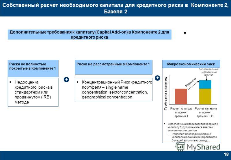 18 Собственный расчет необходимого капитала для кредитного риска в Компоненте 2, Базеля 2 Макроэкономический риск В последующих периодах требования к капиталу будут изменяться вместе с экономическим циклом –Рецессия: необходимо больше капитала из-за
