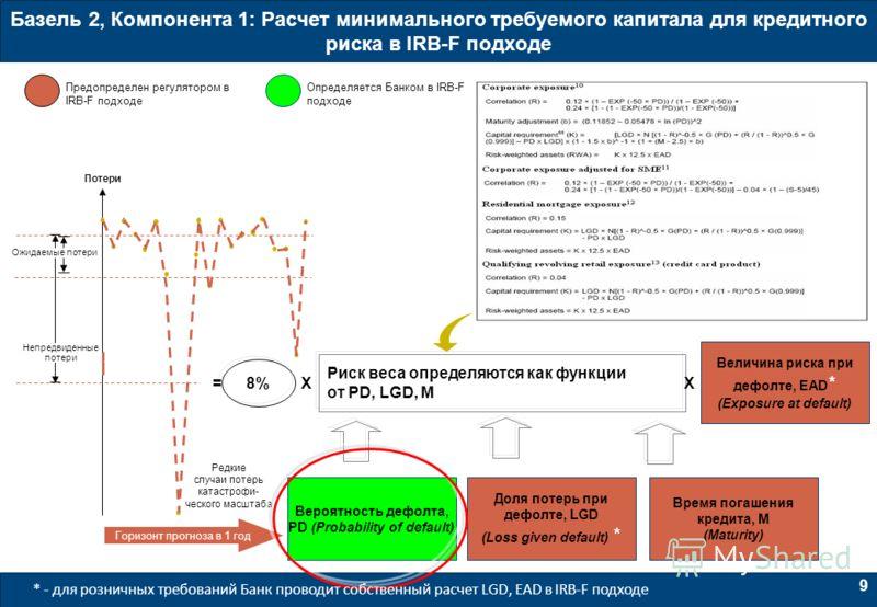 9 Базель 2, Компонента 1: Расчет минимального требуемого капитала для кредитного риска в IRB-F подходе 8% X X Риск веса определяются как функции от PD, LGD, M Предопределен регулятором в IRB-F подходе Определяется Банком в IRB-F подходе Вероятность д