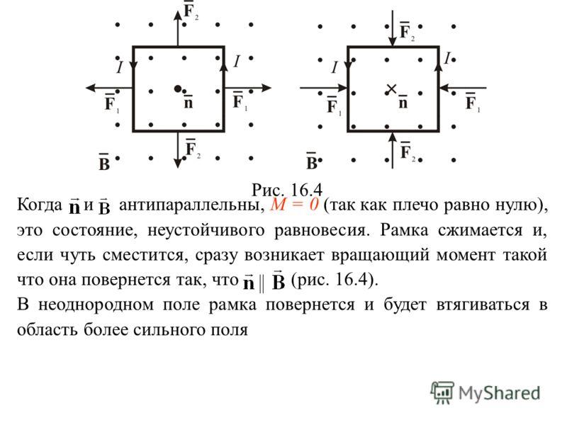 Когда и антипараллельны, M = 0 (так как плечо равно нулю), это состояние, неустойчивого равновесия. Рамка сжимается и, если чуть сместится, сразу возникает вращающий момент такой что она повернется так, что (рис. 16.4). В неоднородном поле рамка пове