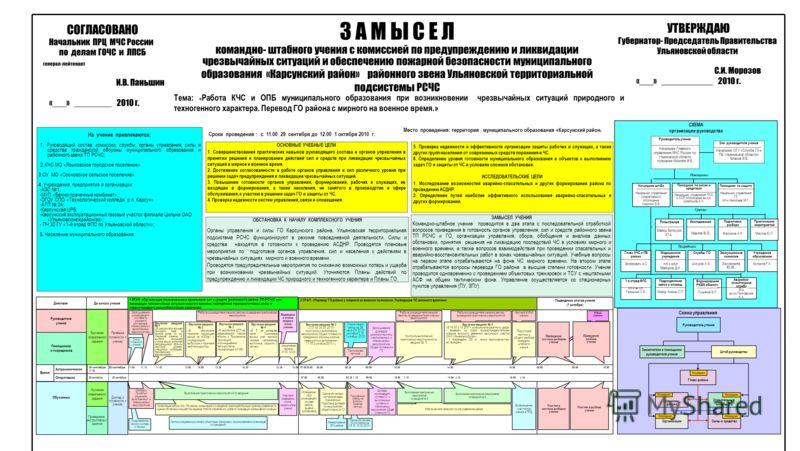 Организация работы КЧС ПБ