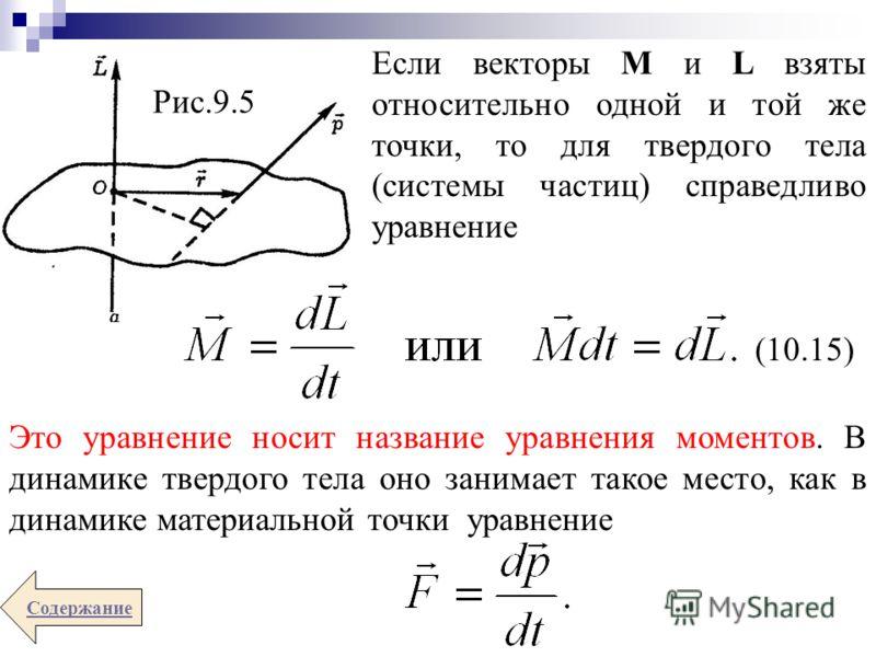 Если векторы М и L взяты относительно одной и той же точки, то для твердого тела (системы частиц) справедливо уравнение (10.15) Содержание Рис.9.5 Это уравнение носит название уравнения моментов. В динамике твердого тела оно занимает такое место, как