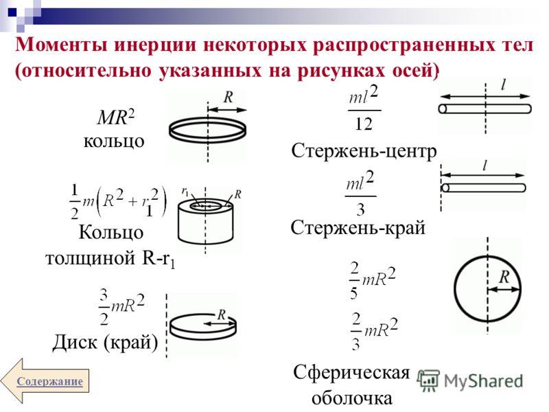 Моменты инерции некоторых распространенных тел (относительно указанных на рисунках осей) МR2МR2 кольцо Кольцо толщиной R-r 1 Диск (край) Стержень-центр Стержень-край Сферическая оболочка Содержание