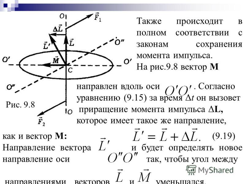 Рис. 9.8 Также происходит в полном соответствии с законам сохранения момента импульса. На рис.9.8 вектор М направлен вдоль оси. Согласно уравнению (9.15) за время Δt он вызовет приращение момента импульса ΔL, которое имеет такое же направление, как и