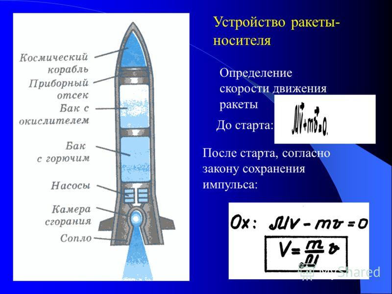 В 1903 году Константин Эдуардович Циолковский предложил первую конструкцию ракеты для космических полетов на жидком топливе и вывел формулу скорости движения ракеты. В 1929 году ученый предложил идею создания ракетных поездов (многоступенчатых ракет)