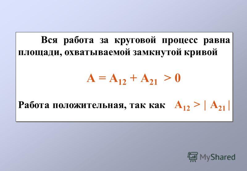 Вся работа за круговой процесс равна площади, охватываемой замкнутой кривой А = А 12 + А 21 > 0 Работа положительная, так как A 12 > | A 21 | Вся работа за круговой процесс равна площади, охватываемой замкнутой кривой А = А 12 + А 21 > 0 Работа полож