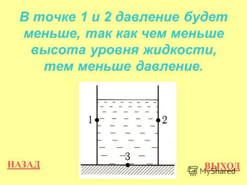 НАЗАД ВЫХОД В точке 1 и 2 давление будет меньше, так как чем меньше высота уровня жидкости, тем меньше давление.