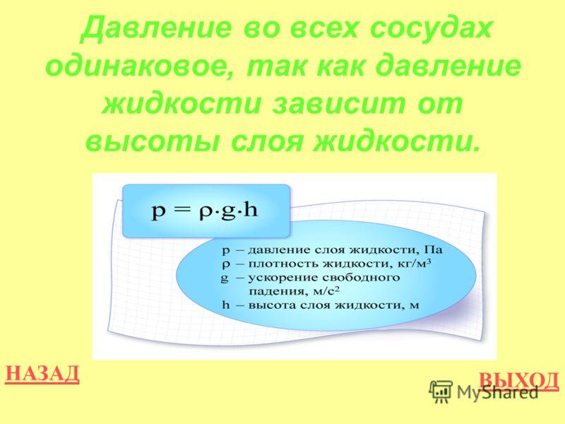 НАЗАД ВЫХОД Давление во всех сосудах одинаковое, так как давление жидкости зависит от высоты слоя жидкости.